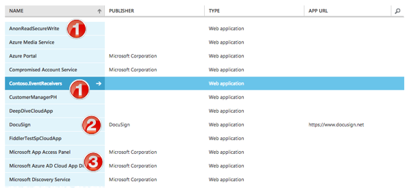 Andrew Connell - See All Azure AD & Office 365 Apps, And