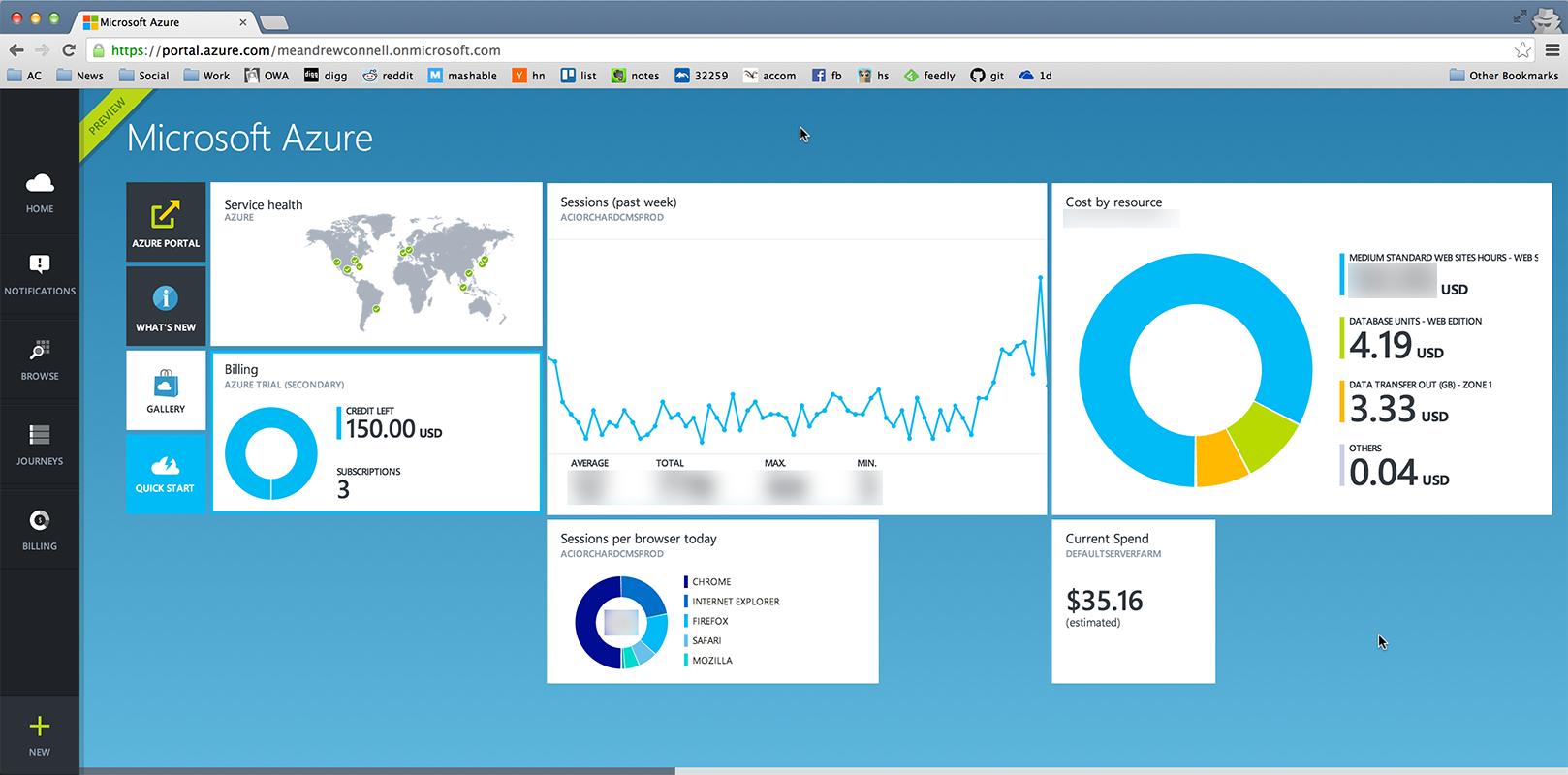 Andrew Connell - The New Azure Management Portal Rocks!